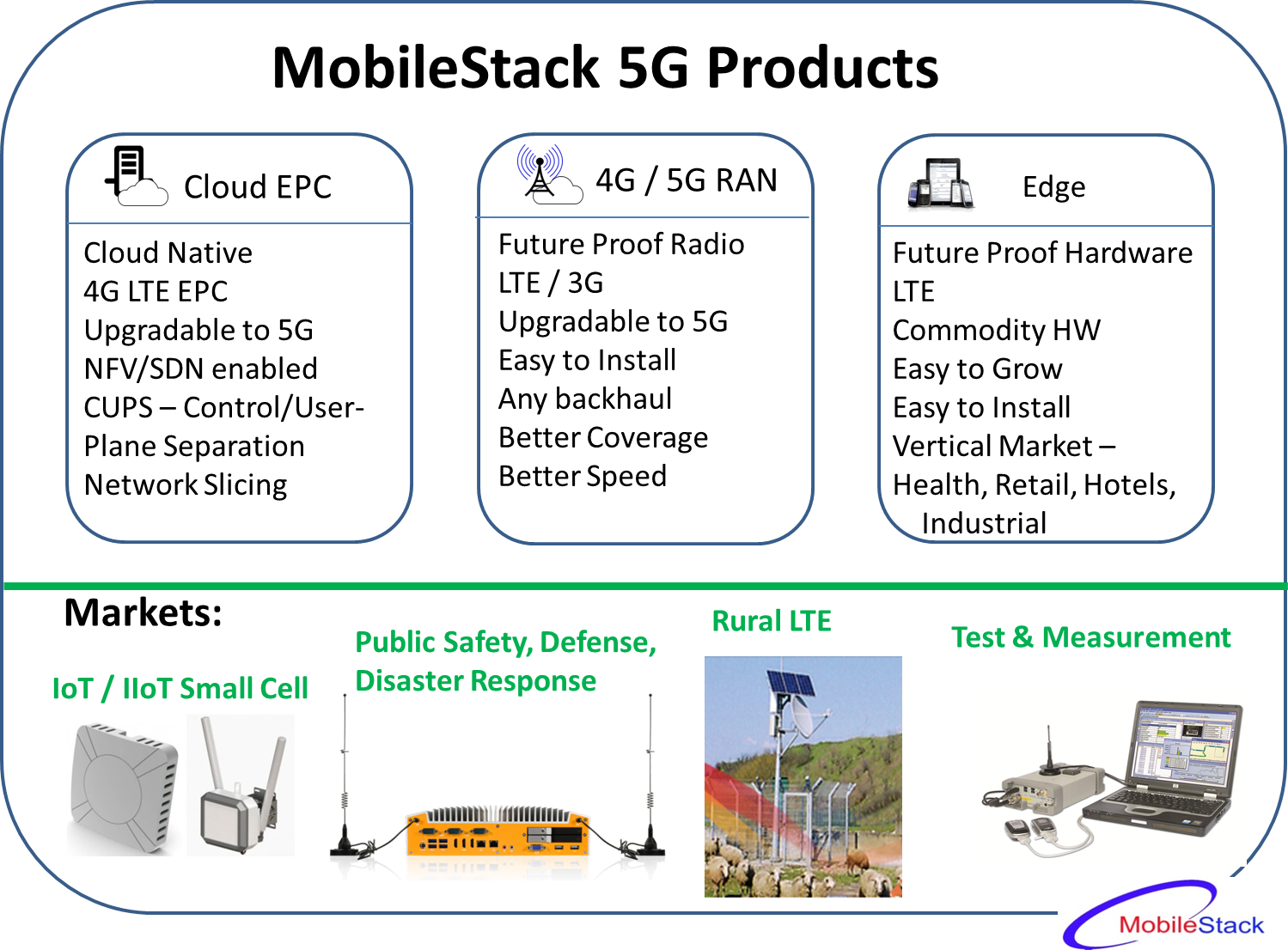 5G Products from Mobilestack Inc