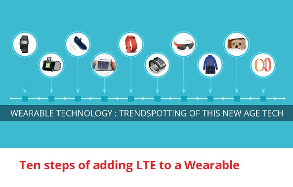 Ten steps of adding LTE to a Wearable?